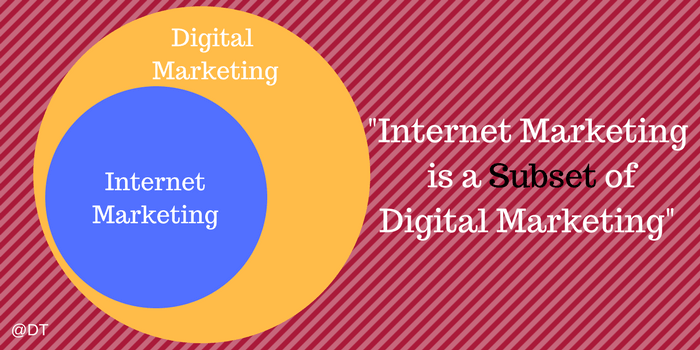 digital-marketing-internet marketing