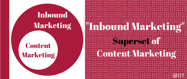 inbound marketing-strategies