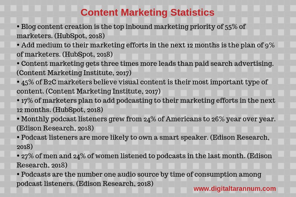 content-marketing-statistics