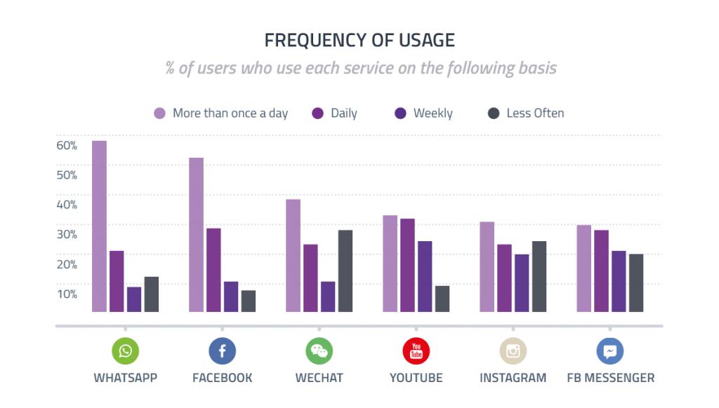 social media marketing guide-report
