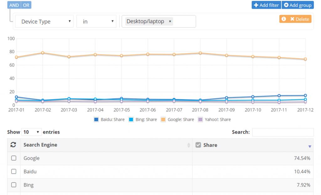 search engine market share report-desktop