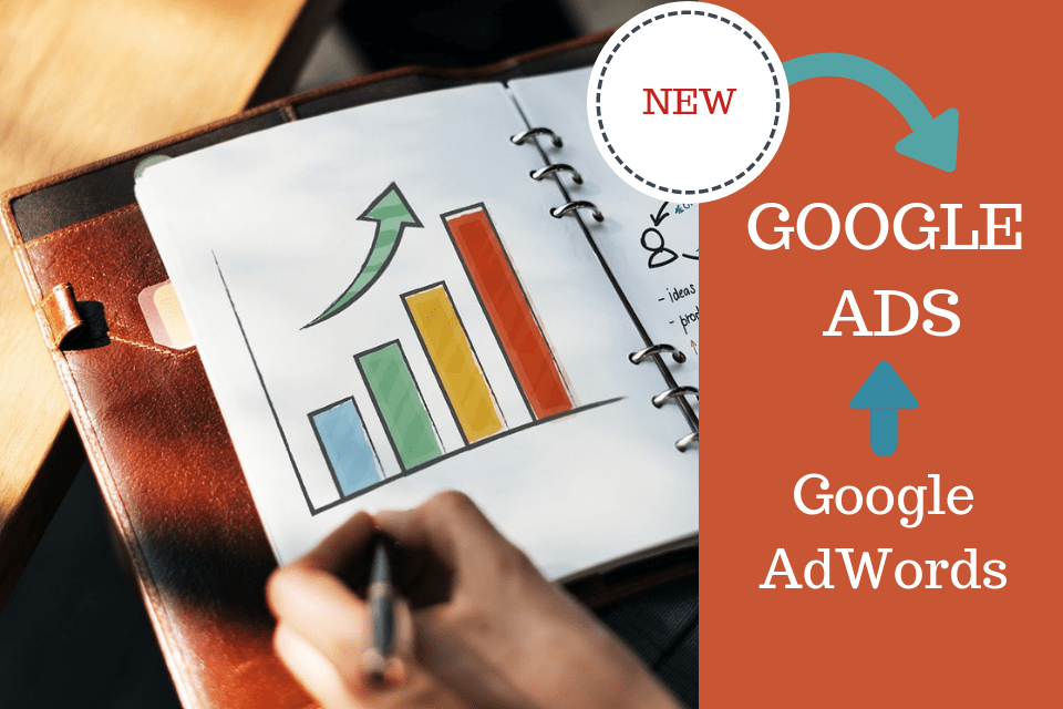 Google Ads – A Simple Step by Step Guide