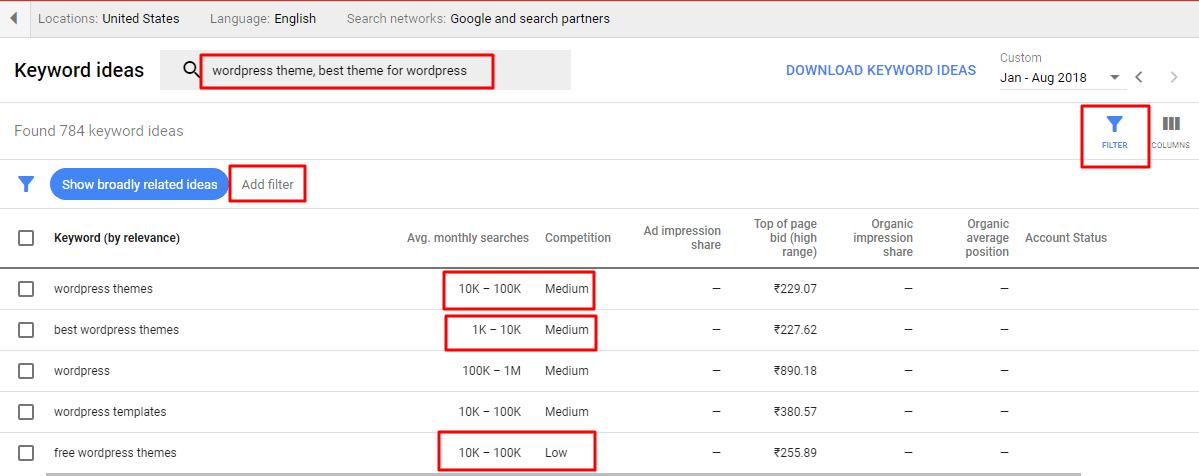 Keyword planner-broad match