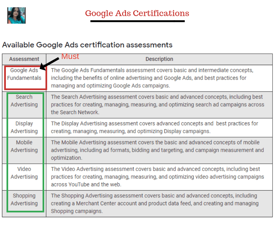 google-ads-certifications