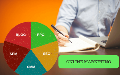 Online Marketing-All in One Basics to Advance Guide