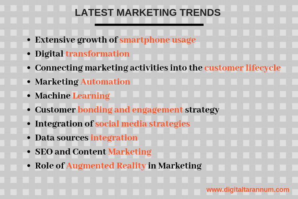 online-marketing-latest-trends